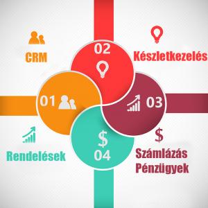infographic_szamlazas